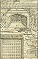 Georgii Agricolae De re metallica libri XII. qvibus officia, instrumenta, machinae, ac omnia deni ad metallicam spectantia, non modo luculentissimè describuntur, sed and per effigies, suis locis (14593716439).jpg