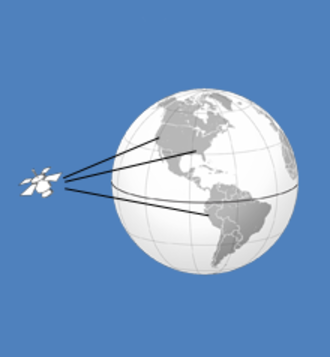 Geosynchronous satellite - A geostationary satellite is in orbit around the Earth at an altitude where it orbits at the same rate as the Earth turns. An observer at any place where the satellite is visible will always see it in exactly the same spot in the sky, unlike stars and planets that move continuously.