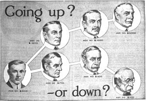 Social mobility - Illustration from a 1916 advertisement for a vocational school in the back of a US magazine. Education has been seen as a key to social mobility, and the advertisement appealed to Americans' belief in the possibility of self-betterment as well as threatening the consequences of downward mobility in the great income inequality existing during the Industrial Revolution.