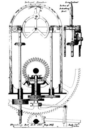 Steering engine - Grey's original steering engine design, 1867