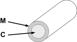 Gurney equations - Cylindrical charge of mass C and flyer shell of mass M