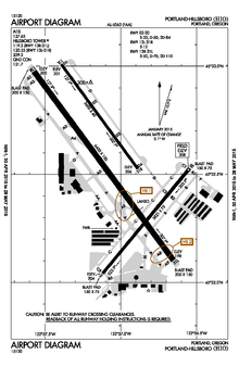 HIO - FAA diagram 2013.png