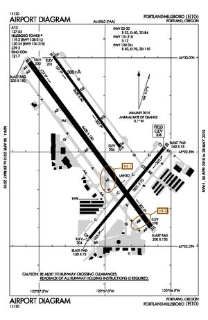 Hillsboro Airport - Image: HIO FAA diagram 2013