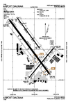 HIO - FAA diagram 2013.png