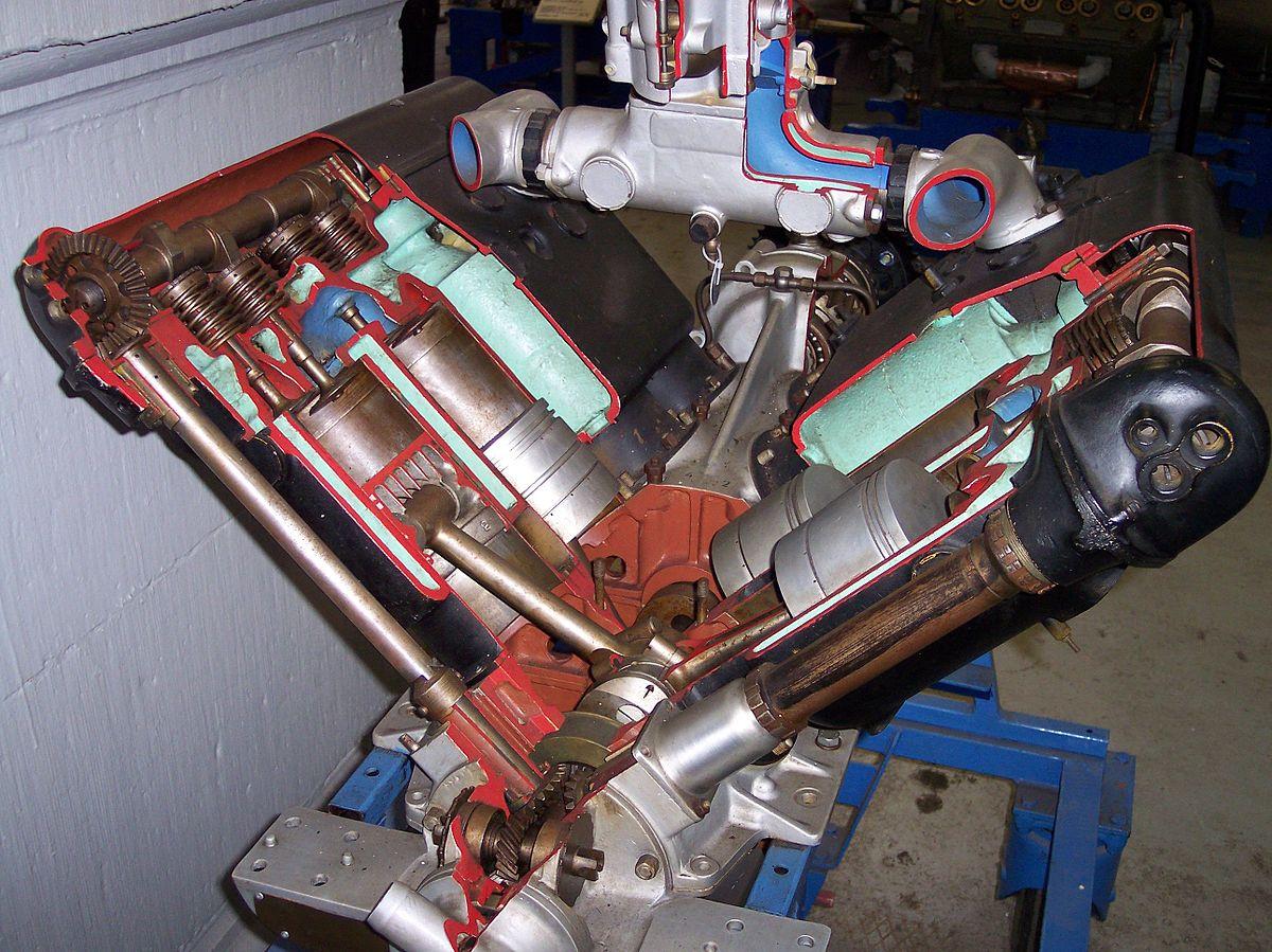 V8 Silnik Wikipedia Wolna Encyklopedia Chevy 3 4l Engine