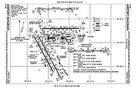 Plan de l'Aéroport intercontinental George-Bush de Houston.