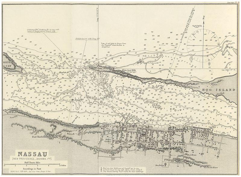 Nassau på 1880-talet