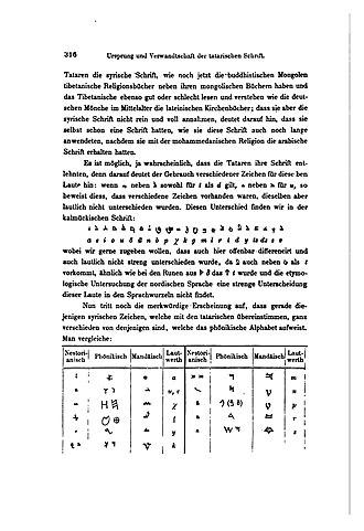 Mandaic script - Image: Illustrirte Geschichte der Schrift (Faulmann) 361