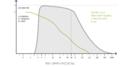 Image 5 - Medical Risk Comparison.png