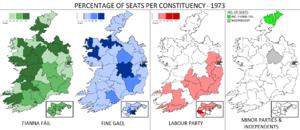Irish general election, 1973 - Image: Irish general election 1973