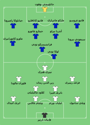Italy-France line-up-ar.png
