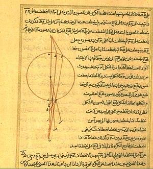 Kamāl al-Dīn al-Fārisī - Image: Kamal 2