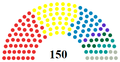 Lithuania election 1921.png