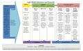 Logic Model Education and diversity 2.pdf