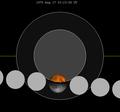 Lunar eclipse chart close-1970Aug17.png