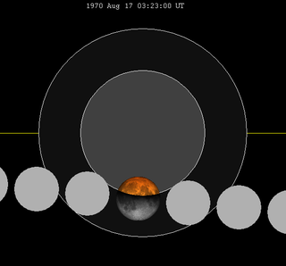 Lunar eclipse chart close-1970Aug17.png