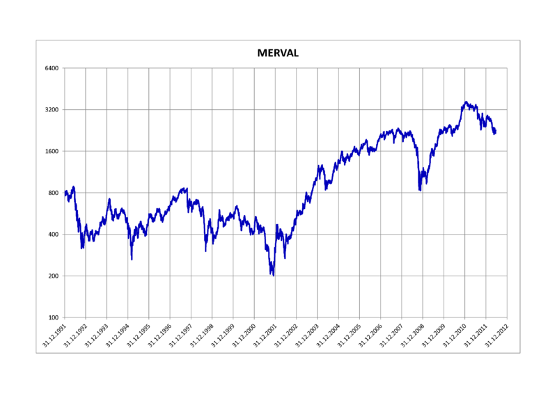 800px-MERVAL.png