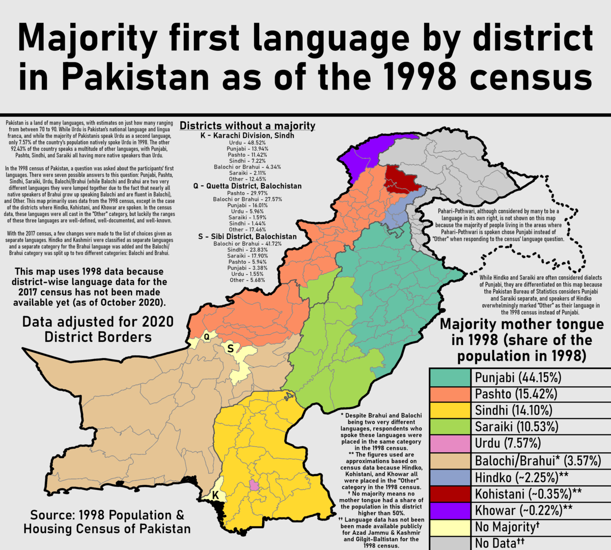 Languages Of Pakistan Wikipedia