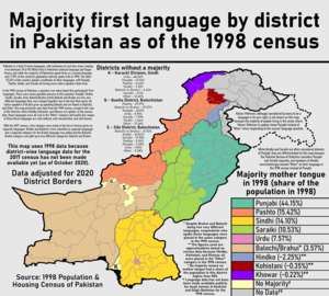 Majority first language by district in Pakistan as of the 1998 census.png