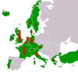 Οι χώρες που έλαβαν την οικονομικήενίσχυση του σχεδίου Μάρσαλ σημειώνονται με κόκκινες στήλες που υποδεικνύουν αναλογικάκαι το ποσό της οικονομικής ενίσχυσης ανά έθνος