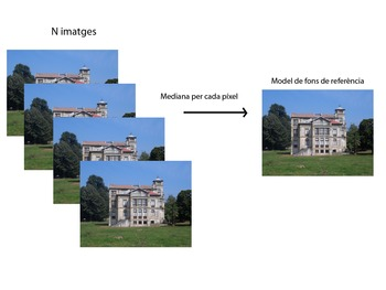 Foreground detection - Wikipedia
