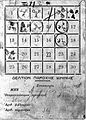 Medical card recording the administration of quinine to trea Wellcome L0011627EL.jpg