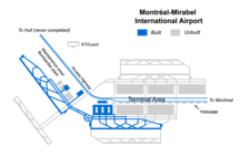 Montreal-Mirabel International Airport