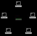 Netzwerktopologie Stern.png