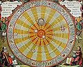 Nicolaus Copernicus - Heliocentric Solar System.JPG