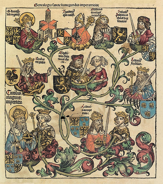 File:Nuremberg chronicles f 187r 1.jpg