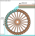 Overshot water wheel schematic.svg