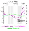 PRC-Light+Mel.png