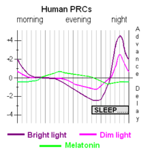 220px PRC Light%2BMel