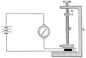 Tasimeter - Tasimeter electrical circuit for measuring carbon sensitivity