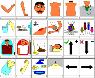 Nonverbal communication - Symbol table for non-verbal communication with patients