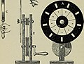 Photographic pastimes - a series of interesting experiments for amateurs for obtaining novel and curious effects with the aid of the camera (1891) (14579444389).jpg