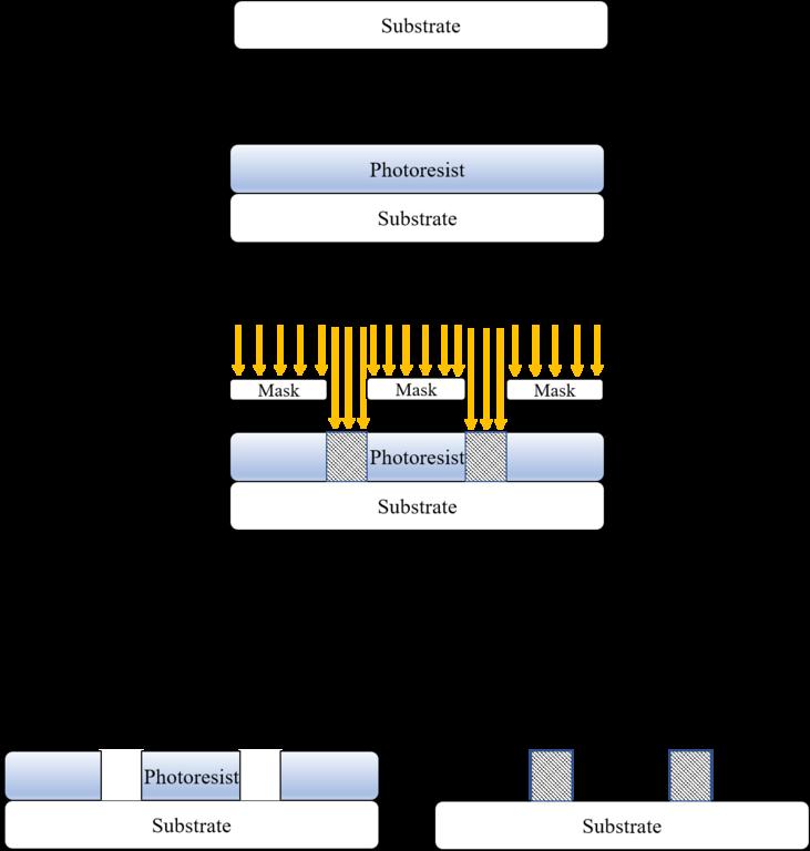 Lam System Centered Design