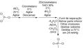 Produção total de Dicloreto de metilfosforila.png