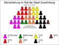 Quedlinburg Stadtrat 2004.png