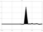 Radar signal cross-correlation.pdf