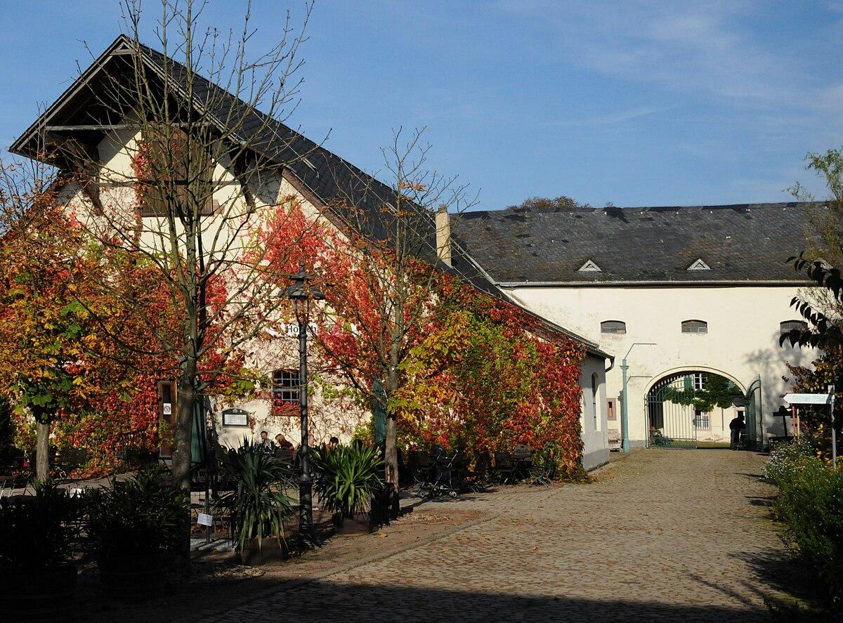 Volkskunde- und Freilichtmuseum Roscheider Hof – Wikipedia
