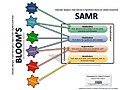 SAMR-Bloom-Schrock.jpg
