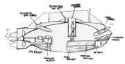 SS-1 Holland diagram