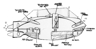 USS Holland (SS-1) - Rough sketch of Holland.