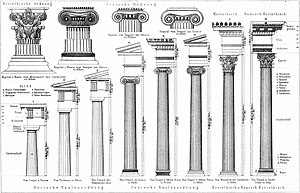 Column - Illustration of Doric (left three), Ionic (middle three) and Corinthian (right two) columns.