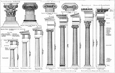 architecture art essay roman