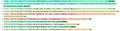 Script-Schnark-topcontrib.png