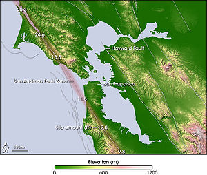 The San Andreas Fault runs in a northwest-southeast line along the coast. The numbers on the fault line indicate how far the ground surface slipped (in feet) at that location as a result of the 1906 earthquake.