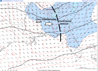 Shortwave (meteorology) - Shortwave trough with associated vorticity.