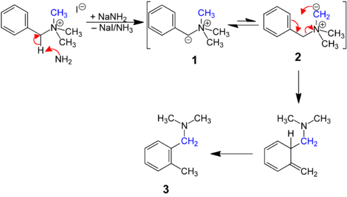 Sommelet-Hauser mechanism